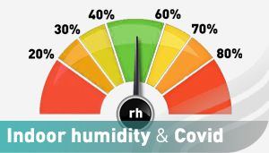 Rel humidity and covid